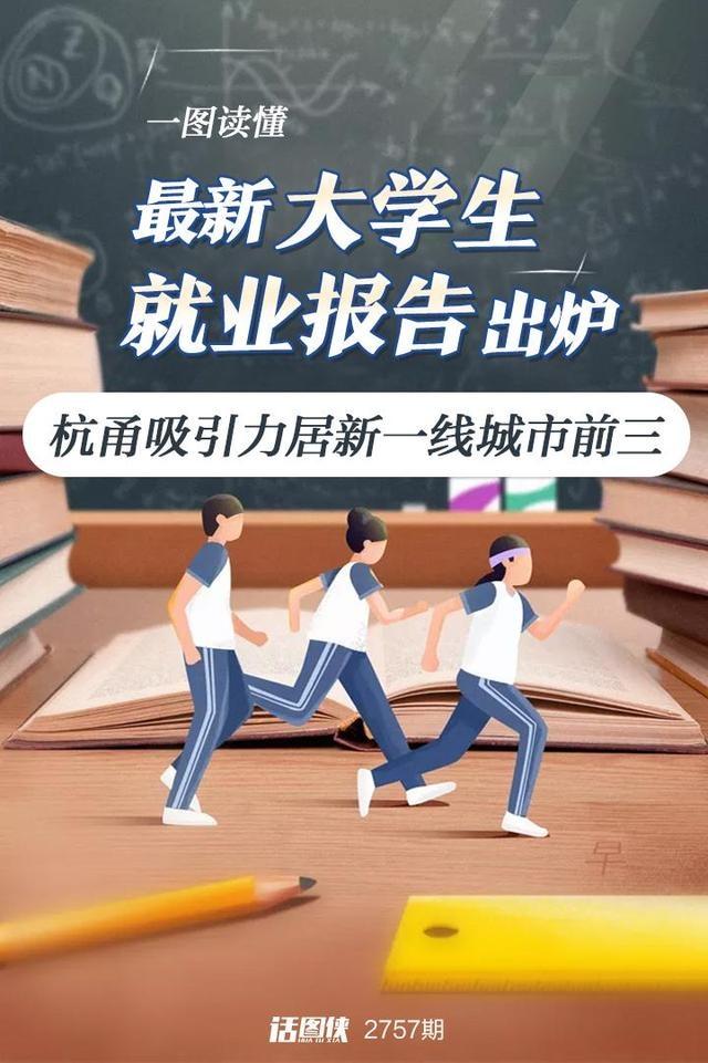 读图丨最新大学生就业报告出炉 杭甬吸引力居新一线城市前三