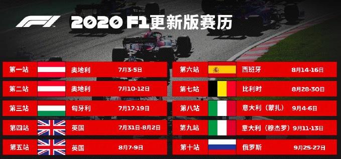 F1全员新冠检测呈阴性,新增两站大奖赛图片