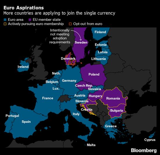 克罗地亚和保加利亚获准实施ERM-2 为正式加入欧元区做准备