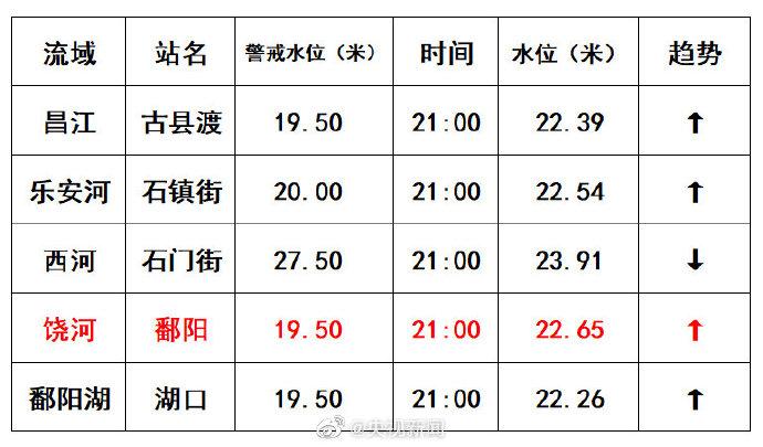 http://www.7loves.org/yishu/2735740.html
