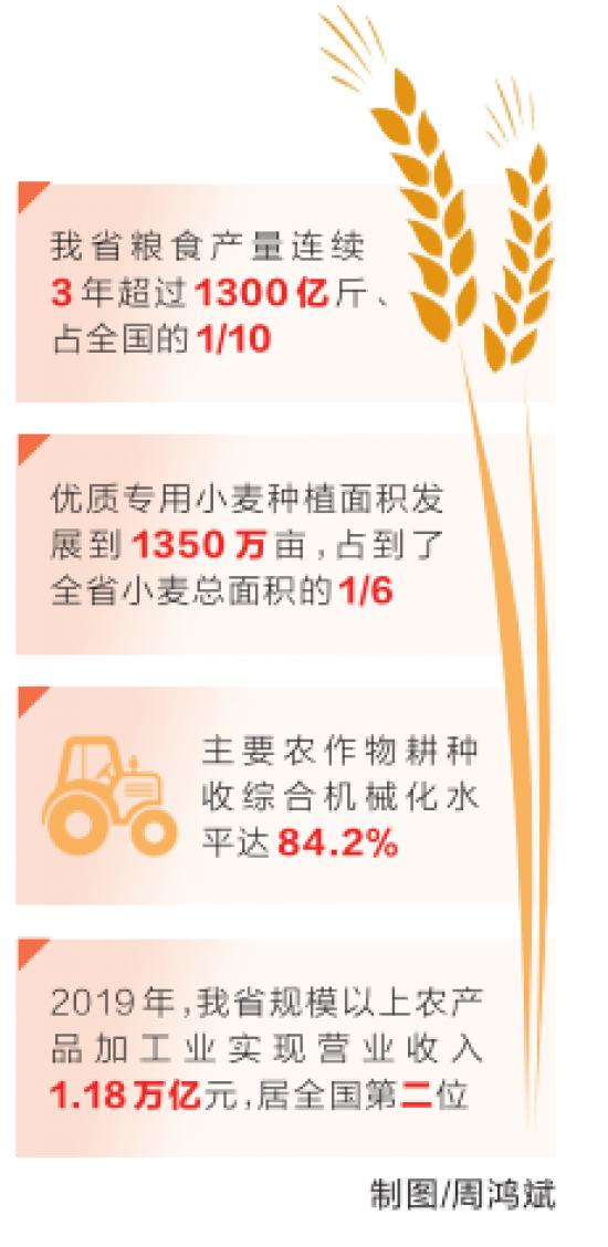 河南加速向现代农业强省转变