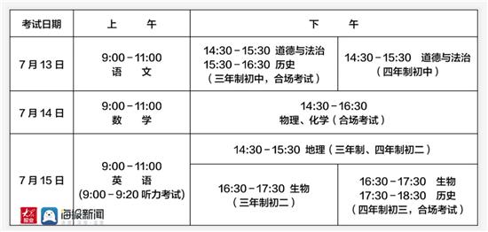 济宁中考设置50个考点 英语科目考前15分钟不得入场