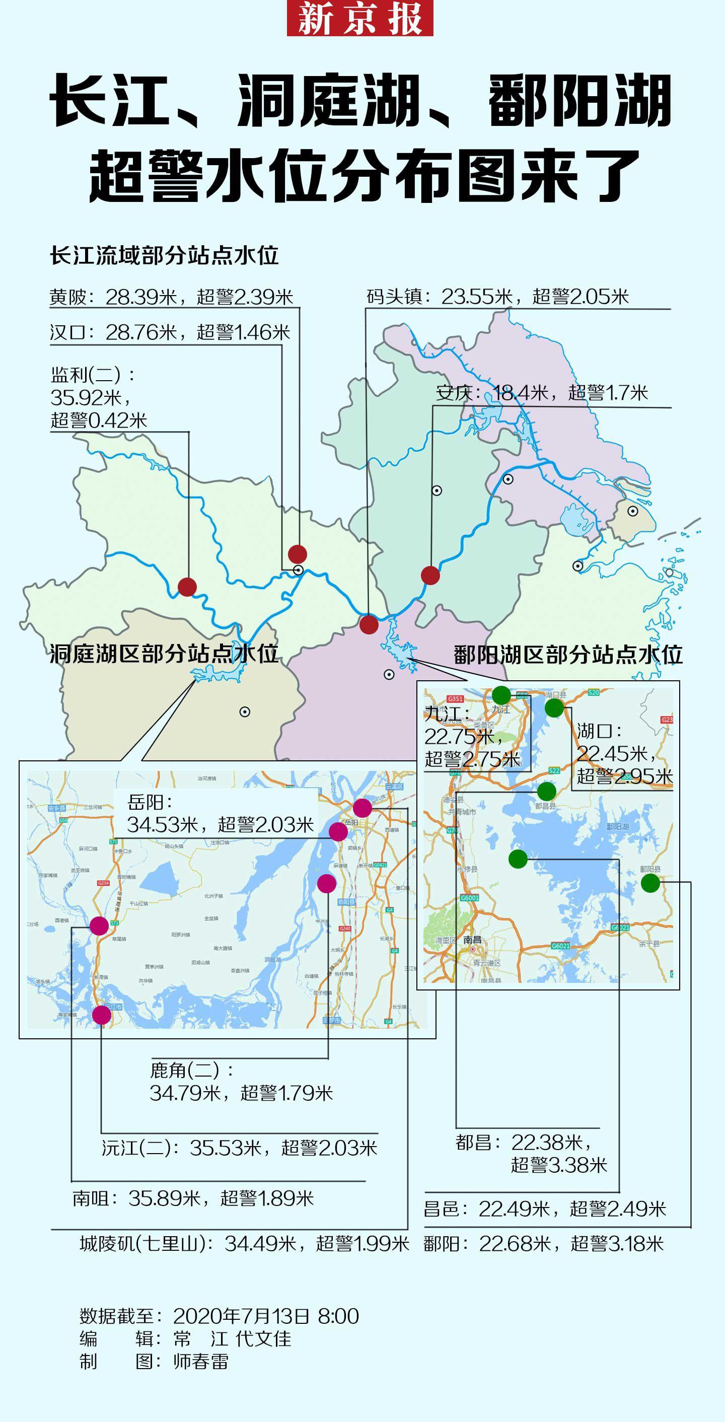 长江洞杏悦庭湖鄱阳湖超警水位分,杏悦图片