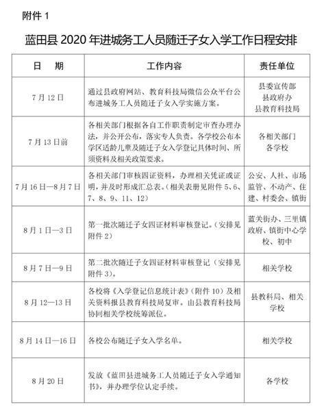 看过来!蓝田县发布2020年进城务工人员随迁子女入学工作实施方案
