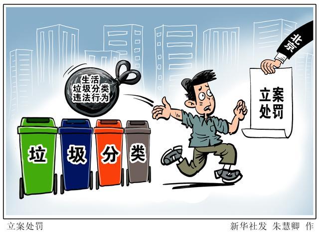 「杏悦」5488杏悦起生活垃圾分类违法行为典图片