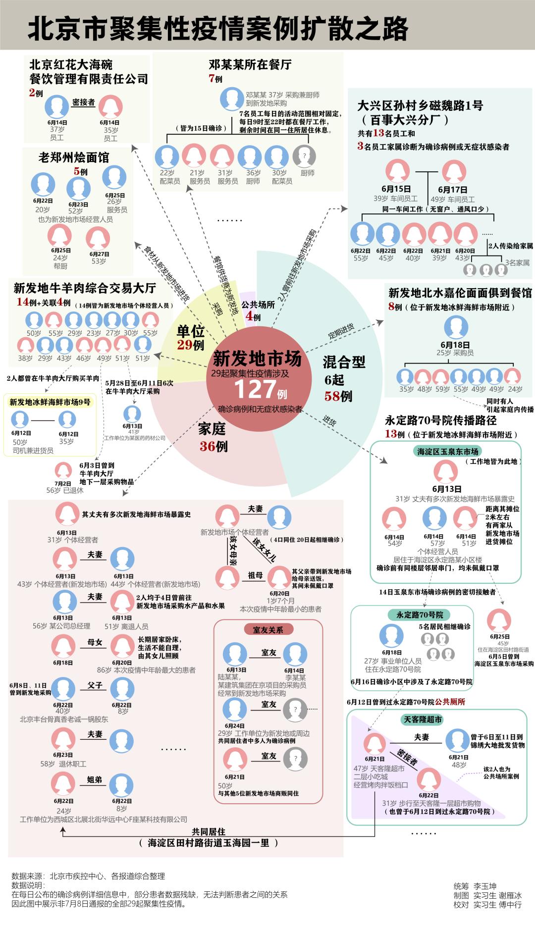 「杏悦」27人北京聚杏悦集性疫情扩散图片