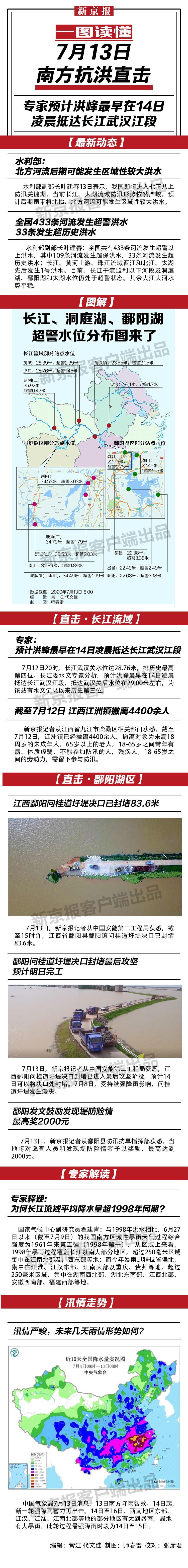 杏悦一图速览杏悦7月13日南方抗洪进展图片