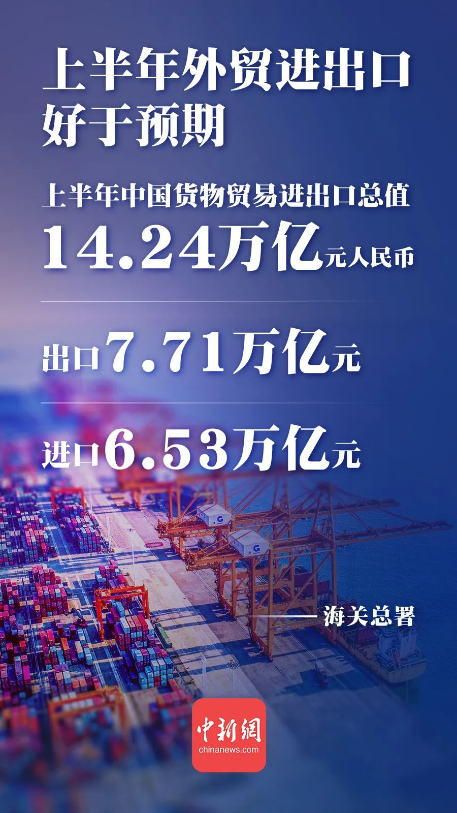 杏悦:上半年中国外贸太难了但数杏悦据好图片