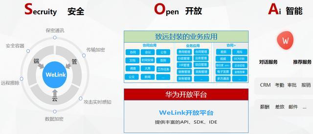 致远互联与华为云WeLink深度融合 加速企业数智化运营管理落地
