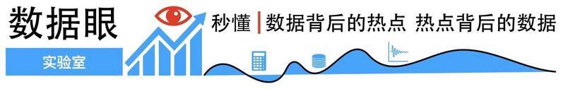 数据眼丨上半年广东土地市场报告出炉:大湾区成交创2年来最高