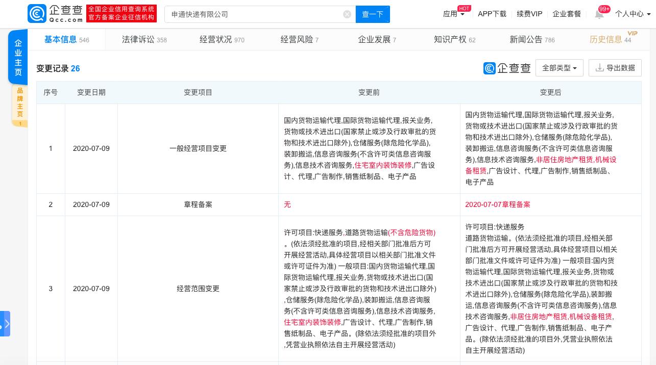「杏悦」居住房地产租赁机械设备杏悦租赁业图片