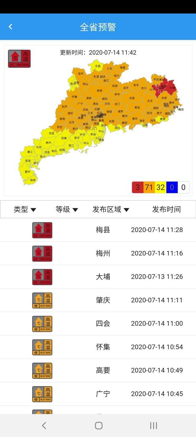 广东发布今年首个高温红色预警 24小时内最高气温将达到39℃以上