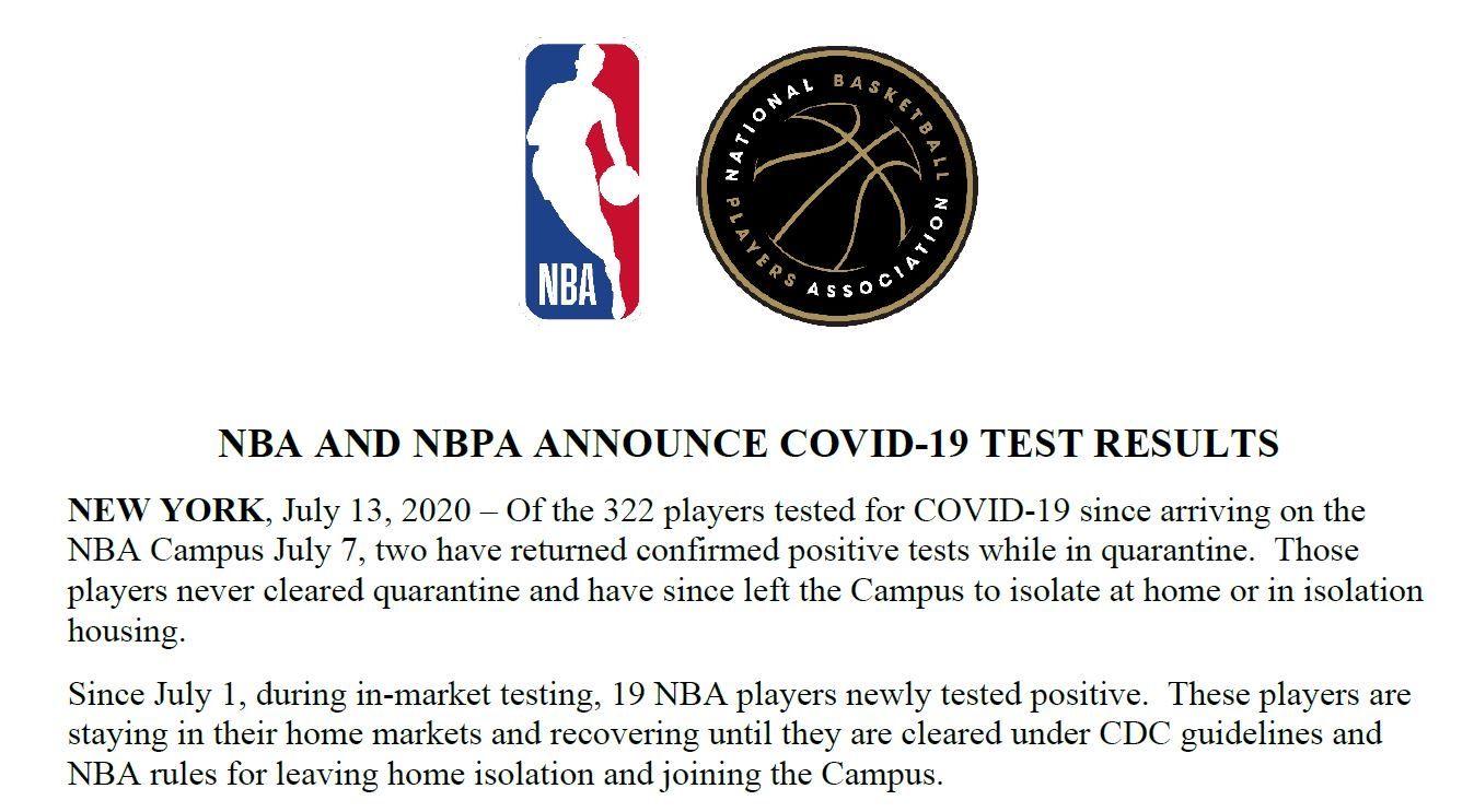 NBA复赛地两球员核酸检测阳性,累计确诊46人图片