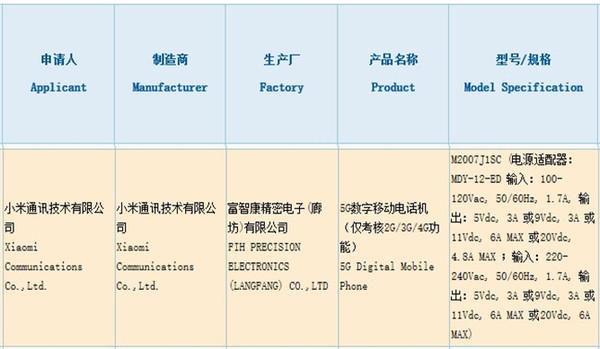 小米新机通过3C认证 最高120W充电功率惹人关注!