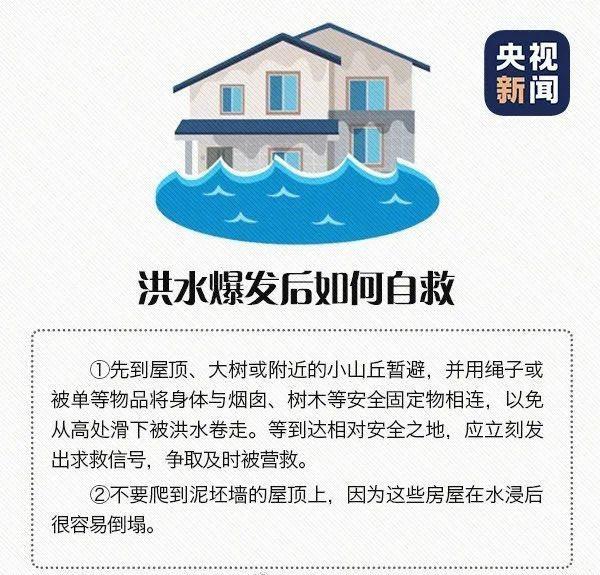 应急科普 | 遇到洪水如何自救?这份指南请收好