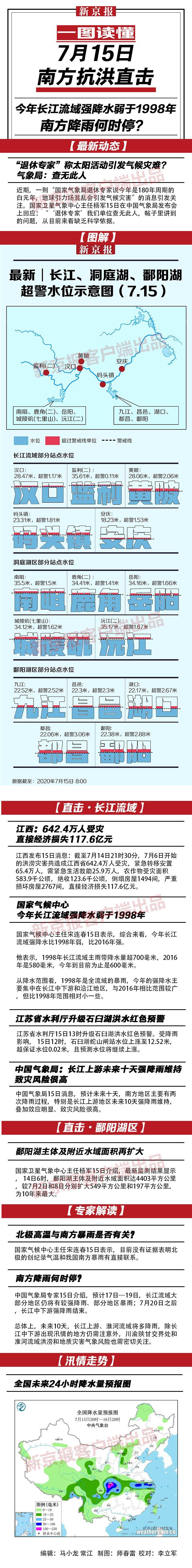 【杏悦】7月15日南杏悦方抗洪进展图片