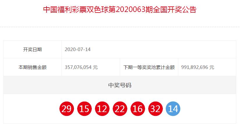 中国福利彩票双色球全国开奖公告(第2020063期)