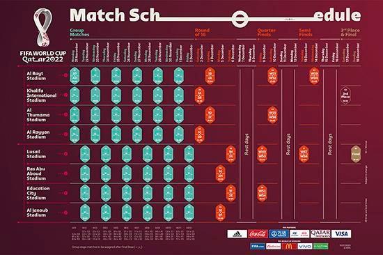 中国球迷,卡塔尔世界杯赛程公布,不用熬夜看球啦