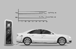 本次新能源汽车下乡活动参与车型最高优惠可达8000元