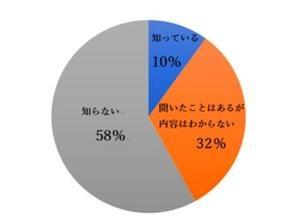 """起步晚、认知度低 日本""""银发族""""数字消费举步维艰"""