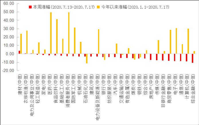2020年1-5月gdp同比_2020年美国gdp预计