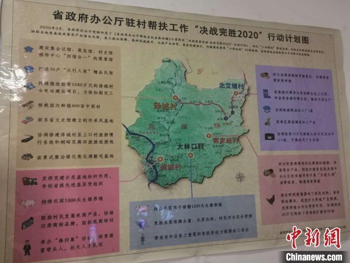 """山西省政府办公厅驻村帮扶工作""""决战完胜2020""""行动计划图。泽城村是山西省政府办公厅对口帮扶的7个村之一。 杨杰英 摄"""