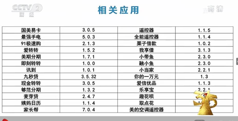 国美易卡回应3·15曝光氪信SDK插件:今年初已下线图片