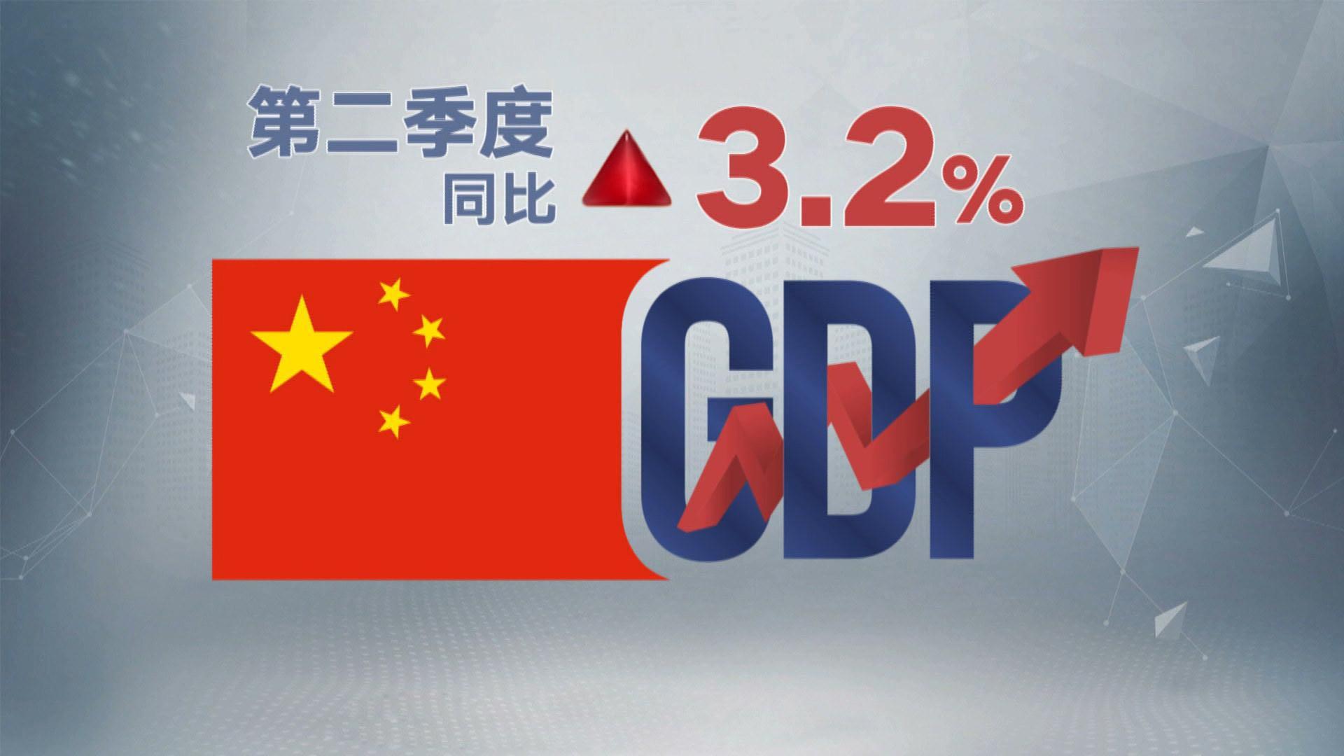%看下杏悦半年中国经济怎么走,杏悦图片