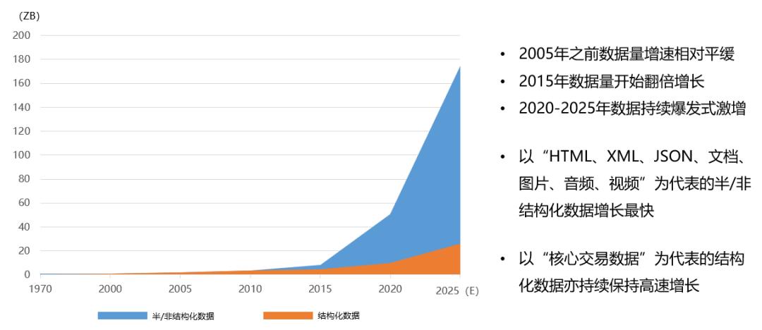 http://www.reviewcode.cn/jiagousheji/157759.html