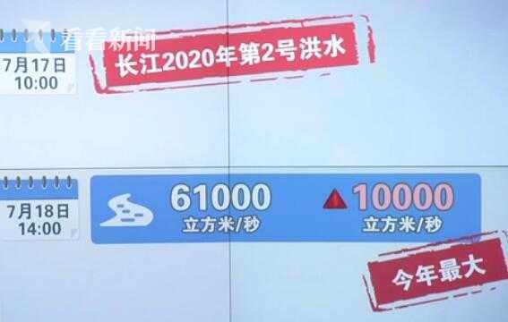 杏悦:三峡大坝各项安全指标稳杏悦定图片