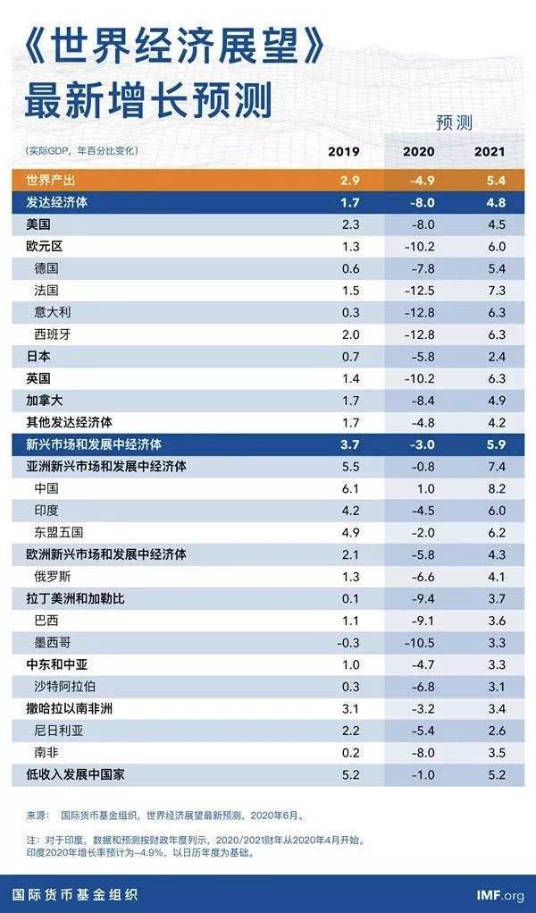 1949年世界经济总量排序_德国经济总量世界排名
