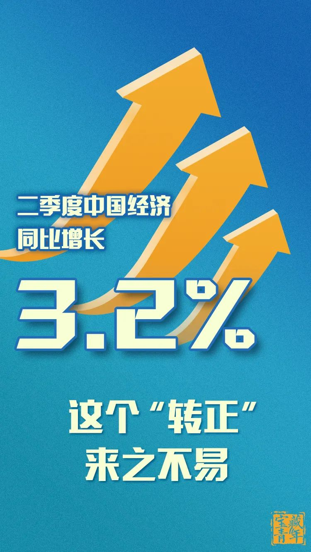 杏悦,么说中国或成世界经济唯一亮杏悦图片