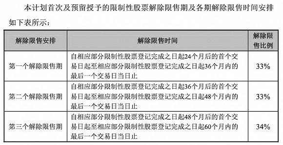 净利预增超20亿,长安汽车为何反遭机构抛停?