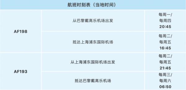 汉莎法兰克福-上海、法航巴黎-上海航线均将增至每周两班
