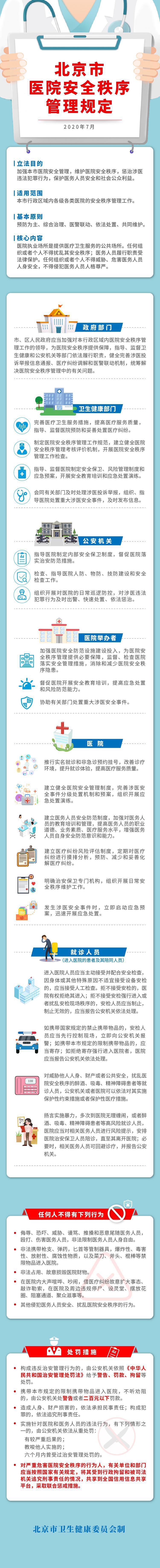 摩天注册实施警力增派北摩天注册京各医图片