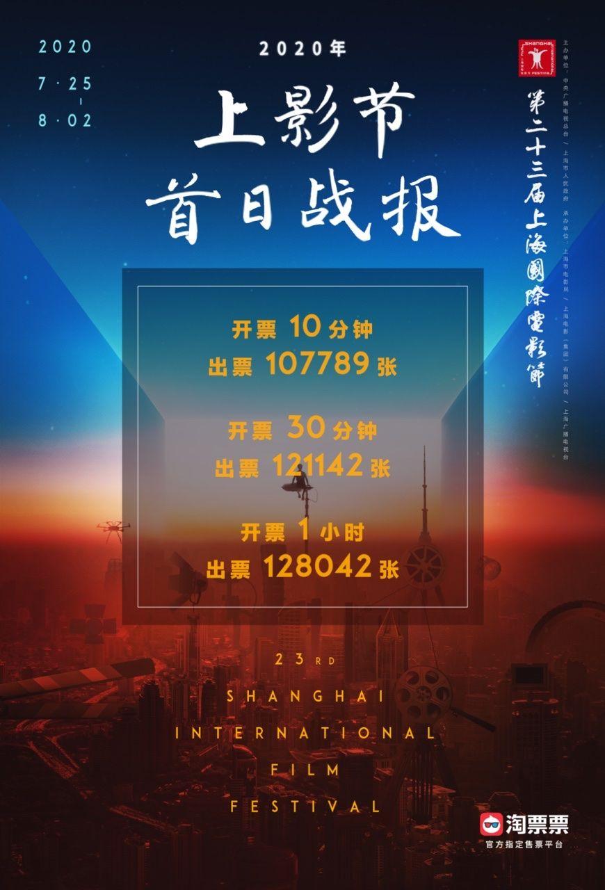 [赢咖3官网]首日10分赢咖3官网钟出票逾10万图片