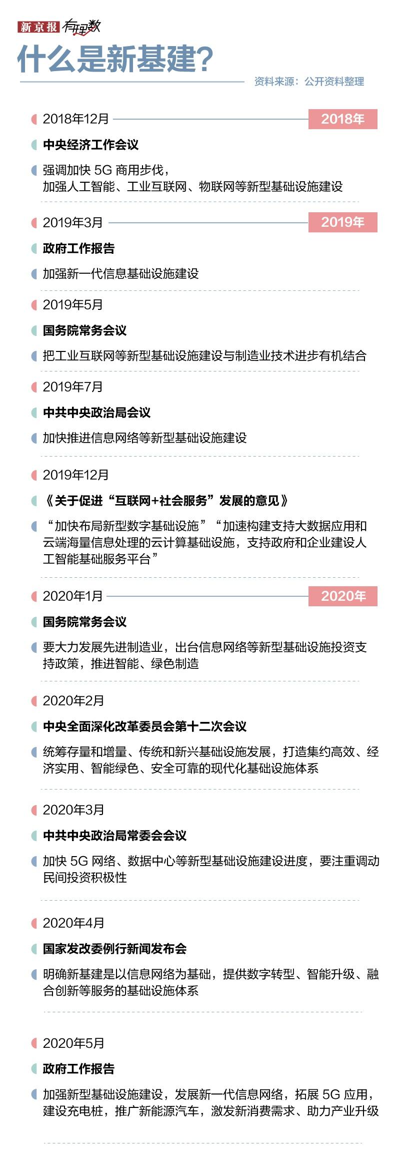 [杏悦]建实力比拼数据中心广东最多人杏悦工智图片