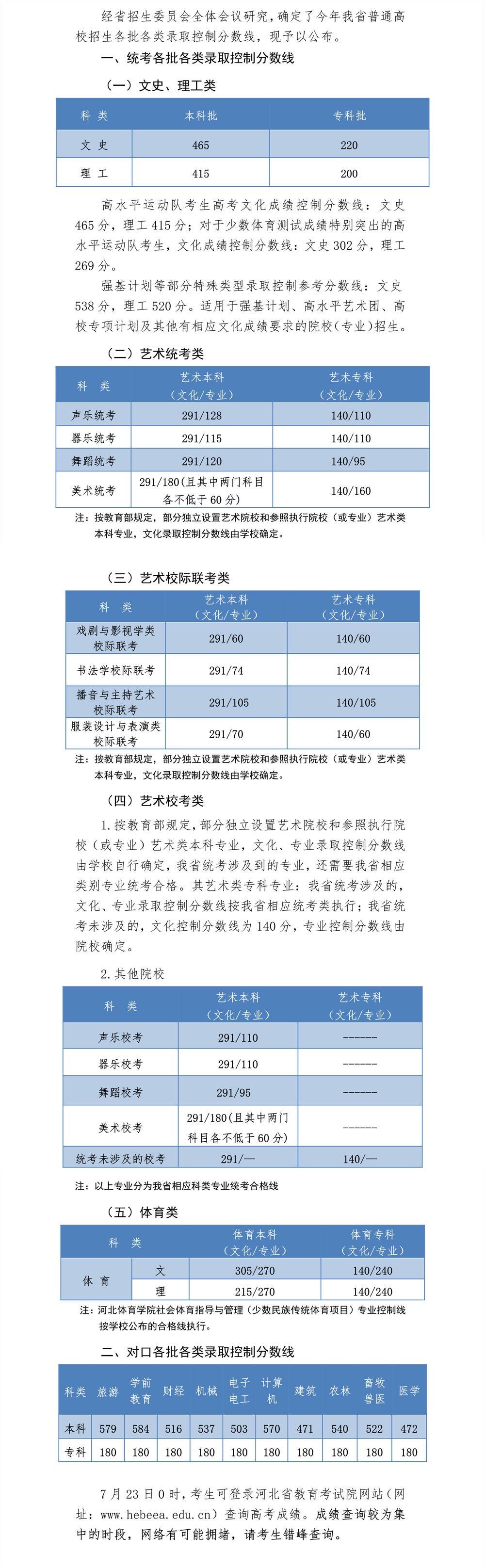 /baodingjingji/100463.html