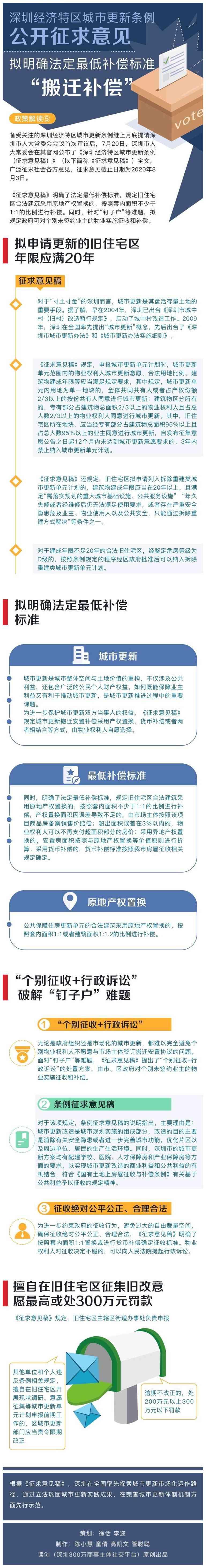 一图读懂深圳城市更新条例 拟明确搬迁最低补偿标准
