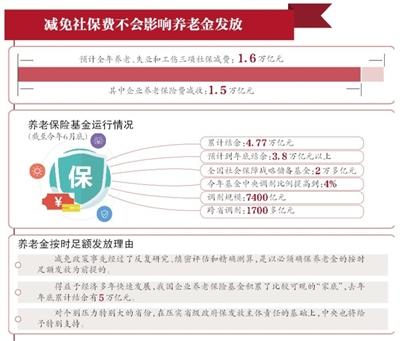 赢咖3官网,上调5%25赢咖3官网省份出调整图片