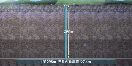 广东最深!大丰华高速鸿图特长隧道通风竖井顺利贯通