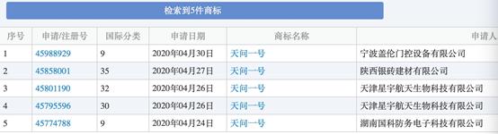 功商标被多家杏悦公司申请注册,杏悦图片