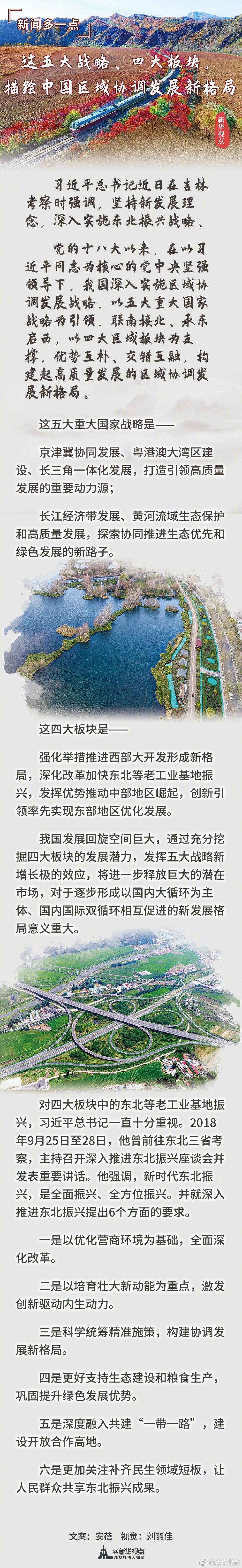 杏悦,描绘中国区域协调杏悦发展新格局图片
