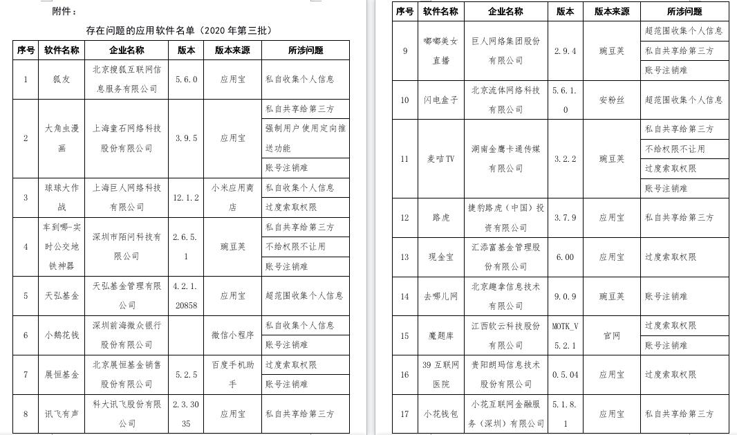 「杏悦」报58款APP杏悦去哪儿网账户注销可即刻生图片