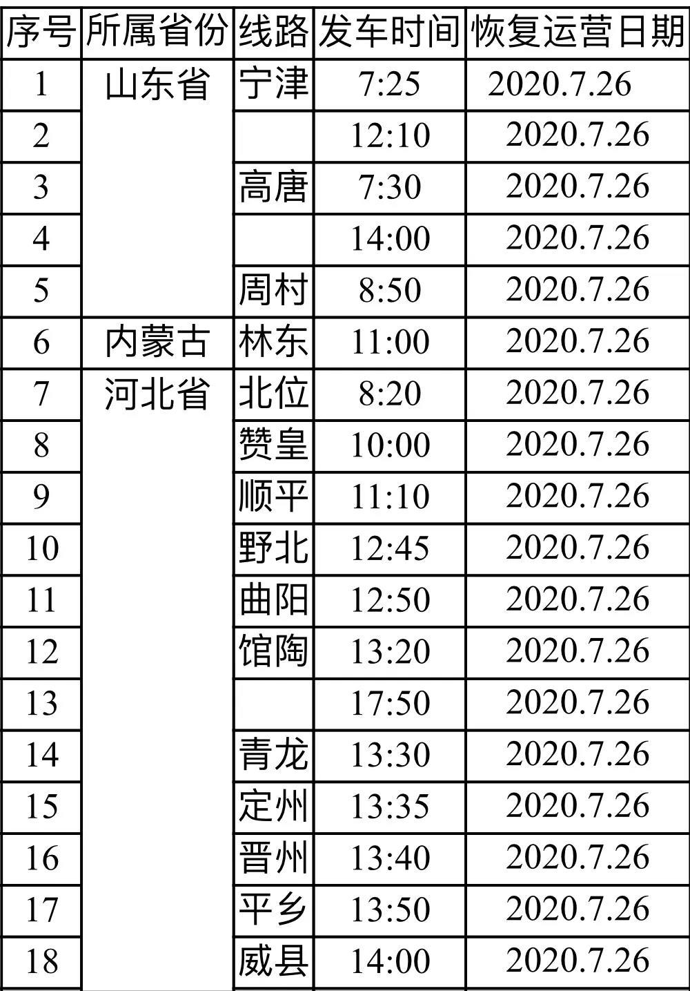 [杏悦]京新发地客运站明杏悦起恢复营运进站乘车需图片