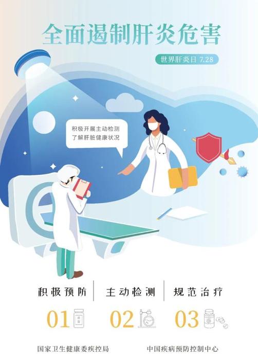 【世界肝炎日义诊】济南市中心医院消化二科推出两天义诊活动!