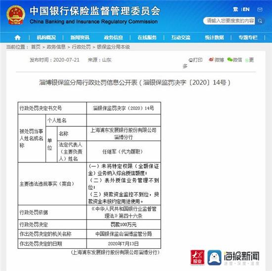 违法违规!上海浦东发展银行股份有限公司淄博分行被罚100万