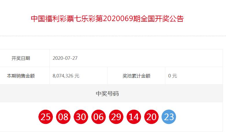 中国福彩七乐彩全国开奖公告(第2020069期)