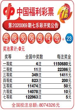 中国福利彩票第2020069期七乐彩开奖公告