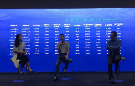 吴洋:房价涨价依然热销,成品房是未来发展的一个方向